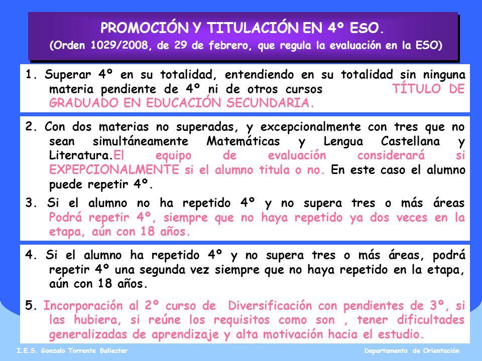 I.E.S.Gonzalo Torrente Ballester Departamento de Orientación ¿Y DESPUES DE 4º, QUÉ.