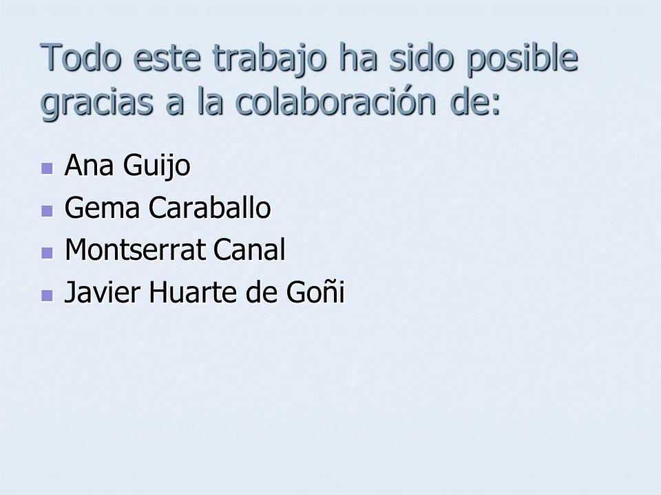 Todo este trabajo ha sido posible gracias a la colaboración de: Ana Guijo Ana Guijo Gema Caraballo Gema Caraballo Montserrat Canal Montserrat Canal Ja