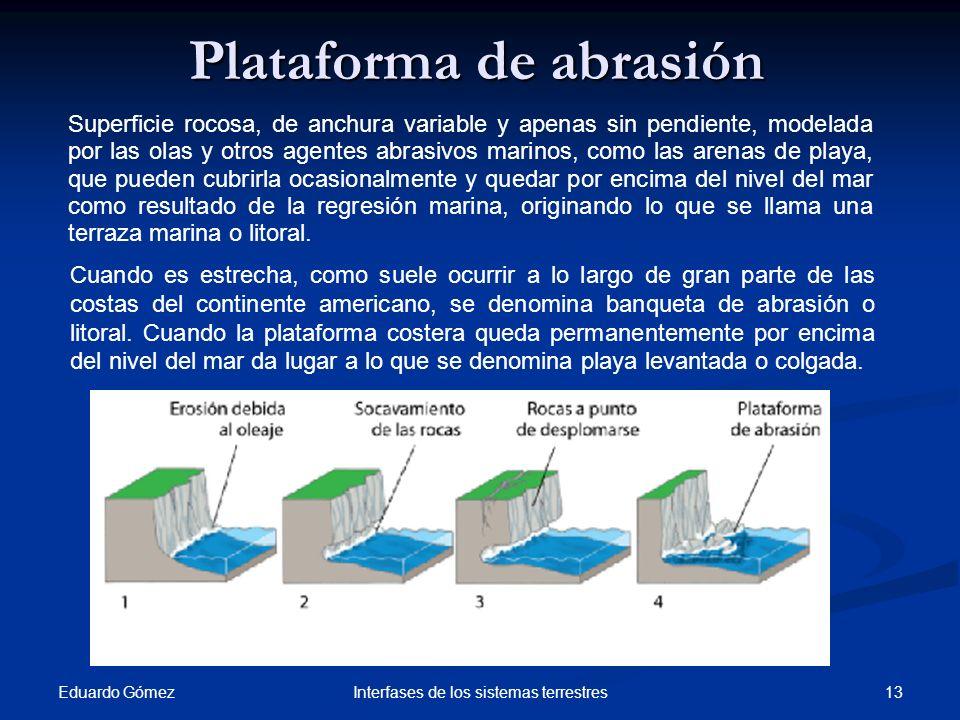Plataforma de abrasión Eduardo Gómez 13Interfases de los sistemas terrestres Superficie rocosa, de anchura variable y apenas sin pendiente, modelada p