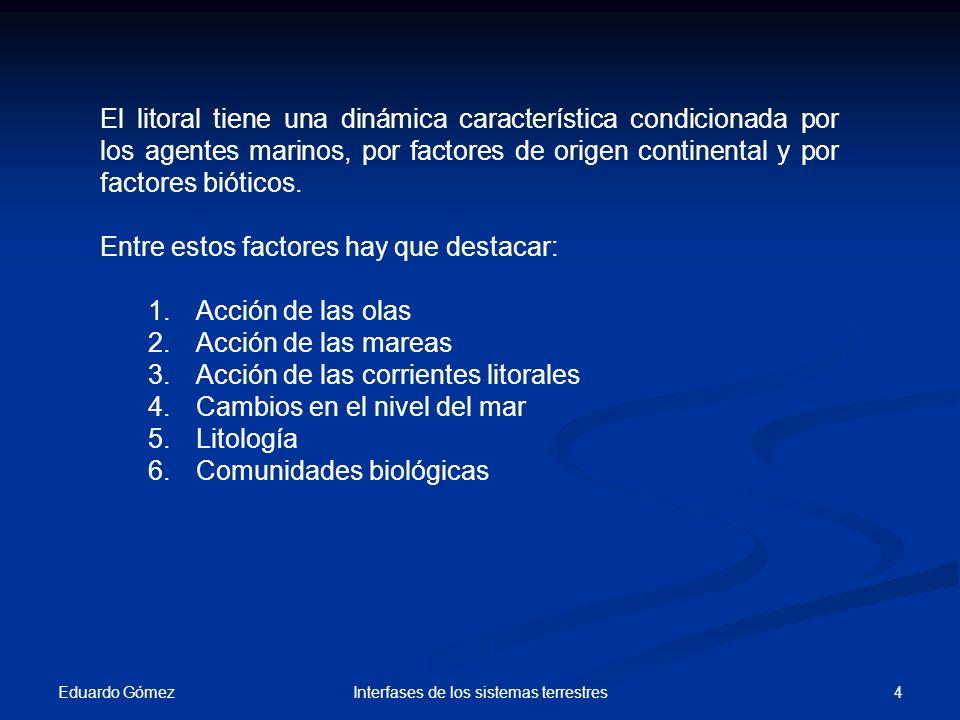 Depósitos costeros Eduardo Gómez 15Interfases de los sistemas terrestres TÓMBOLOS.