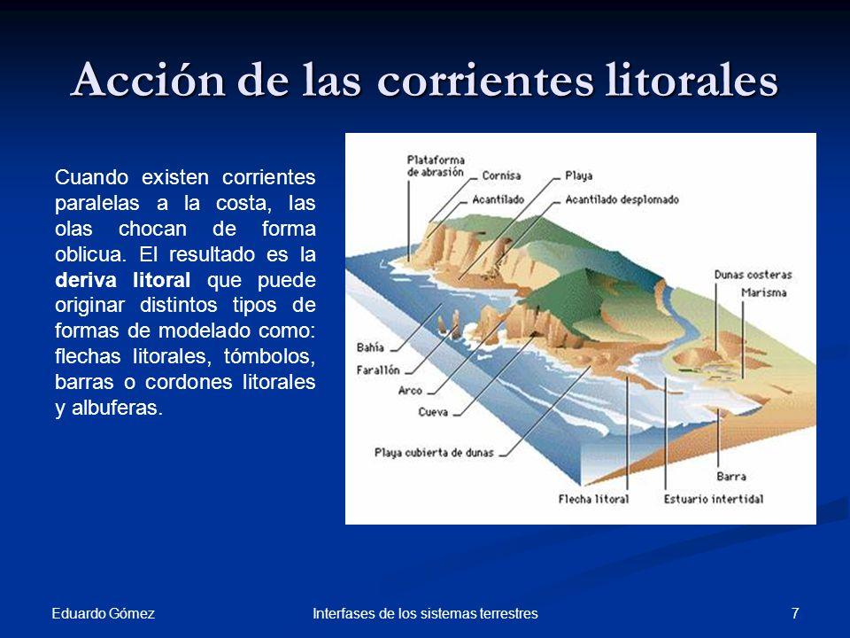 Acción de las corrientes litorales Eduardo Gómez 7Interfases de los sistemas terrestres Cuando existen corrientes paralelas a la costa, las olas choca