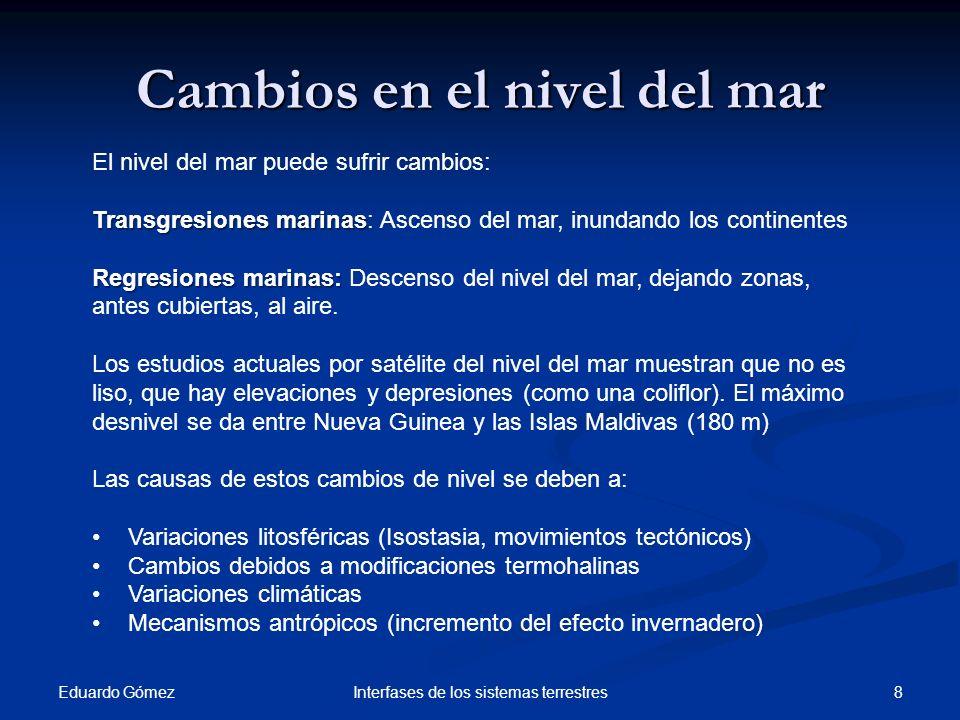 Eduardo Gómez 29Interfases de los sistemas terrestres Contaminación del litoral AGUAS RESIDUALES: Procedentes del alcantarillado.
