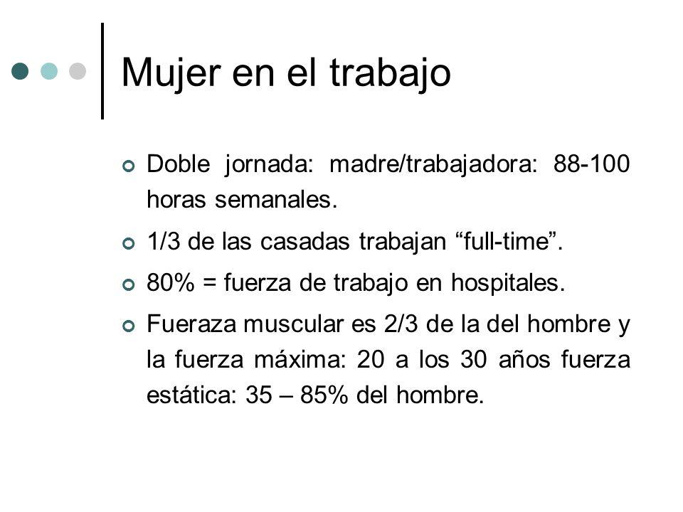 Mujer en el trabajo Doble jornada: madre/trabajadora: 88-100 horas semanales. 1/3 de las casadas trabajan full-time. 80% = fuerza de trabajo en hospit