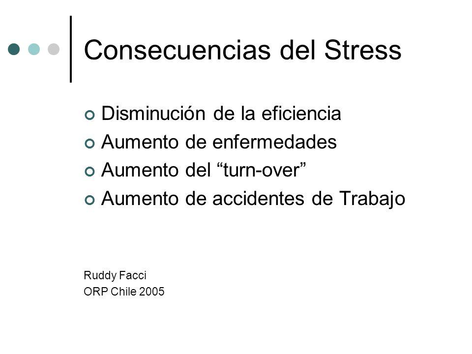 Consecuencias del Stress Disminución de la eficiencia Aumento de enfermedades Aumento del turn-over Aumento de accidentes de Trabajo Ruddy Facci ORP C