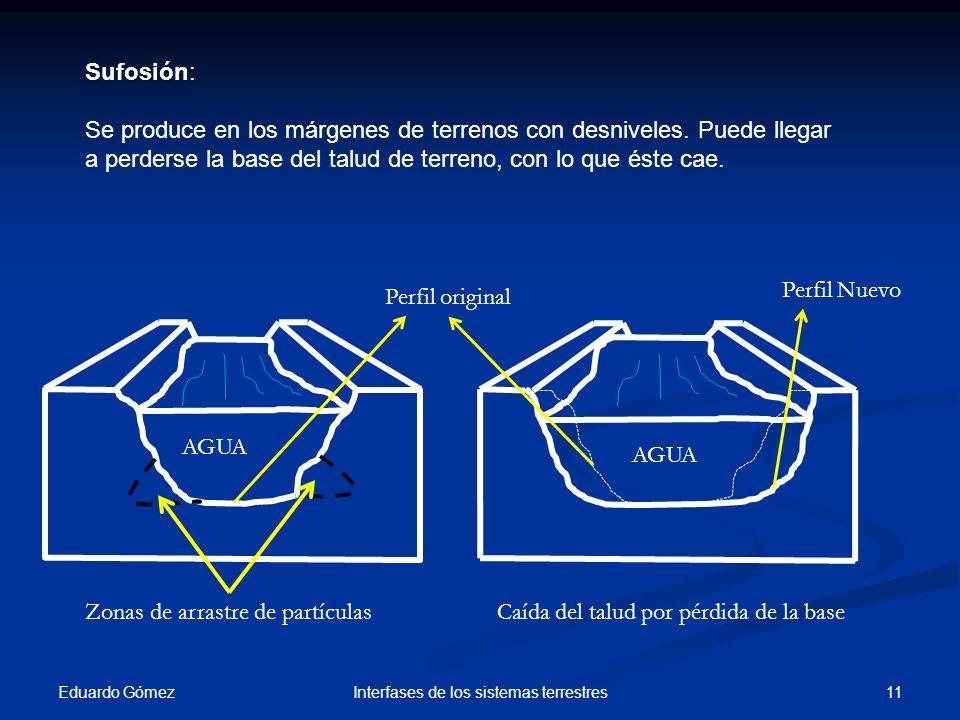 Eduardo Gómez 11Interfases de los sistemas terrestres Zonas de arrastre de partículas AGUA Caída del talud por pérdida de la base Perfil Nuevo Perfil