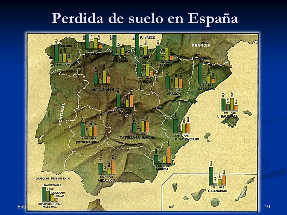 Perdida de suelo en España Eduardo Gómez 19Interfases de los sistemas terrestres