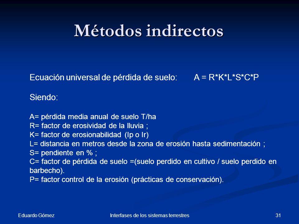 Métodos indirectos Eduardo Gómez 31Interfases de los sistemas terrestres Ecuación universal de pérdida de suelo: A = R*K*L*S*C*P Siendo: A= pérdida me