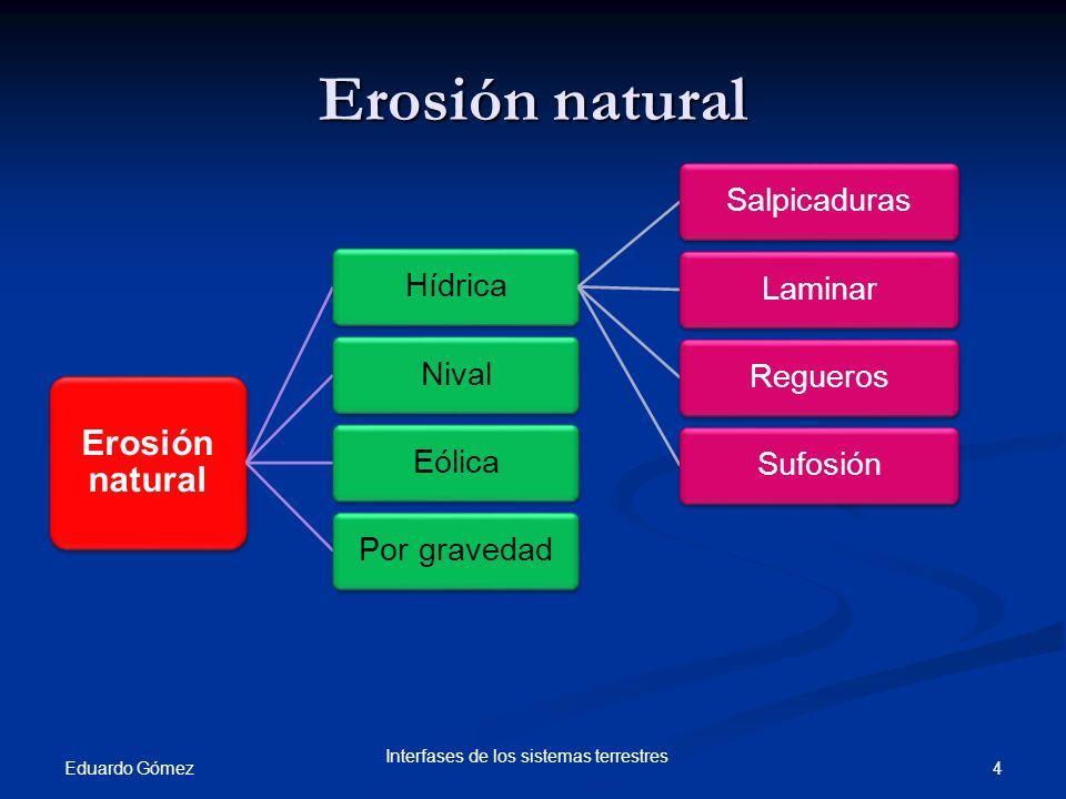 Erosión natural Eduardo Gómez 4 Interfases de los sistemas terrestres Erosión natural HídricaSalpicadurasLaminarReguerosSufosiónNivalEólicaPor graveda
