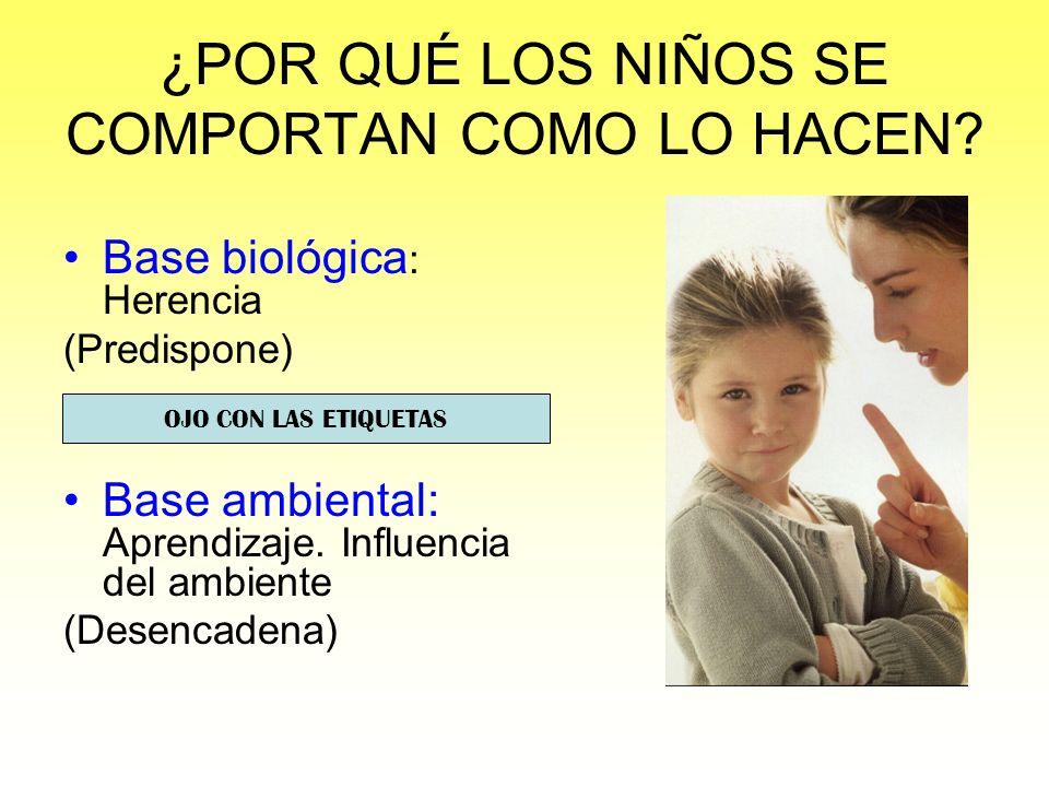 ¿POR QUÉ LOS NIÑOS SE COMPORTAN COMO LO HACEN? Base biológica : Herencia (Predispone) Base ambiental: Aprendizaje. Influencia del ambiente (Desencaden