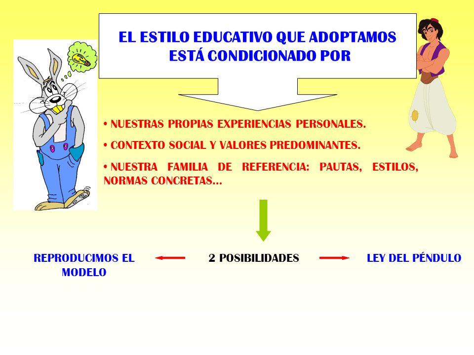 EL ESTILO EDUCATIVO QUE ADOPTAMOS ESTÁ CONDICIONADO POR NUESTRAS PROPIAS EXPERIENCIAS PERSONALES. CONTEXTO SOCIAL Y VALORES PREDOMINANTES. NUESTRA FAM