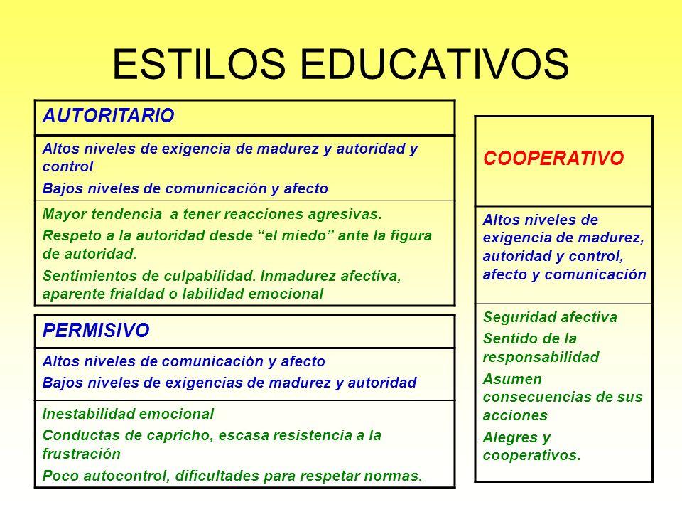 PRINCIPIOS EDUCATIVOS Un niño es una antena parabólica constante: Se entera de todo, lo imita todo.
