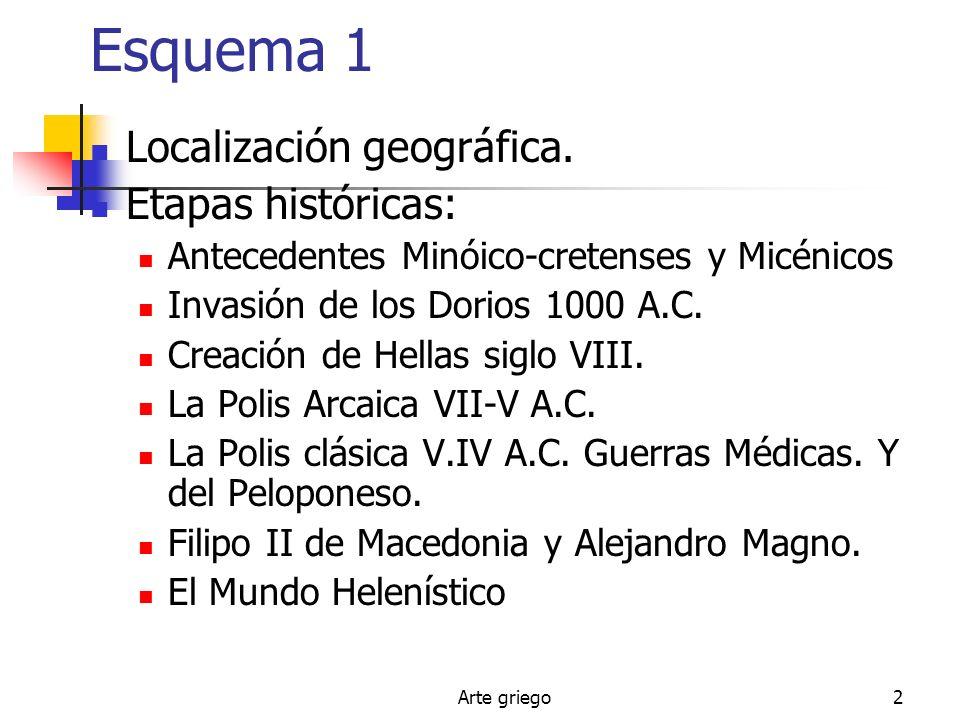 Arte griego2 Esquema 1 Localización geográfica. Etapas históricas: Antecedentes Minóico-cretenses y Micénicos Invasión de los Dorios 1000 A.C. Creació