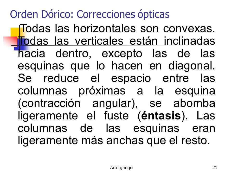 Arte griego21 Orden Dórico: Correcciones ópticas Todas las horizontales son convexas. Todas las verticales están inclinadas hacia dentro, excepto las