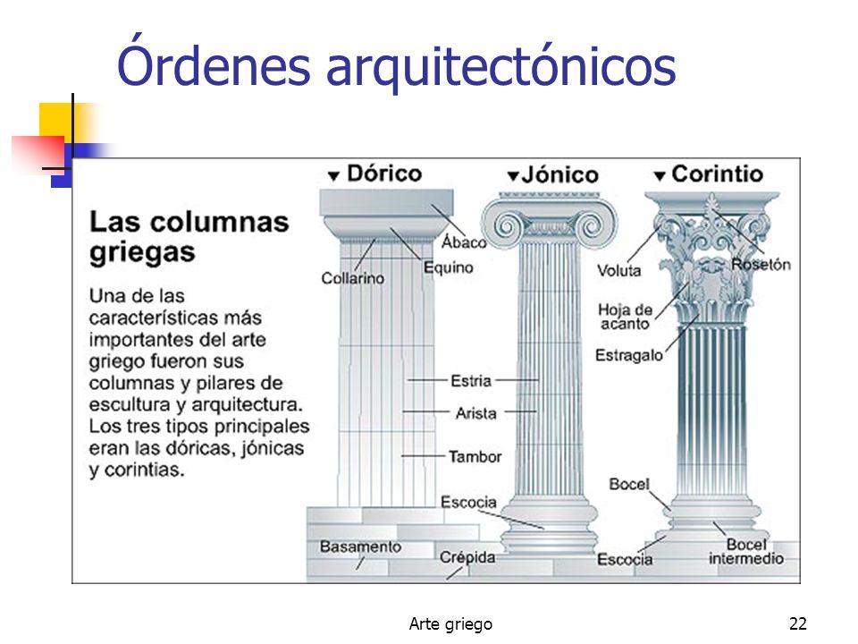 Arte griego22 Órdenes arquitectónicos