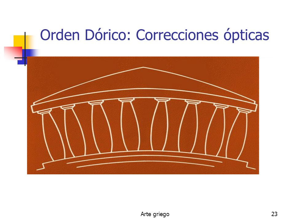 Arte griego23 Orden Dórico: Correcciones ópticas