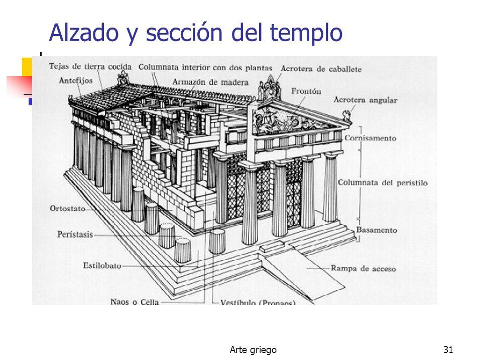 Arte griego31 Alzado y sección del templo