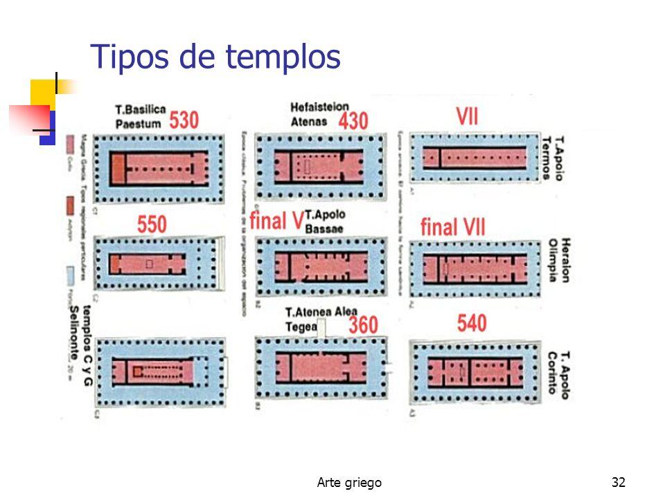 Arte griego32 Tipos de templos