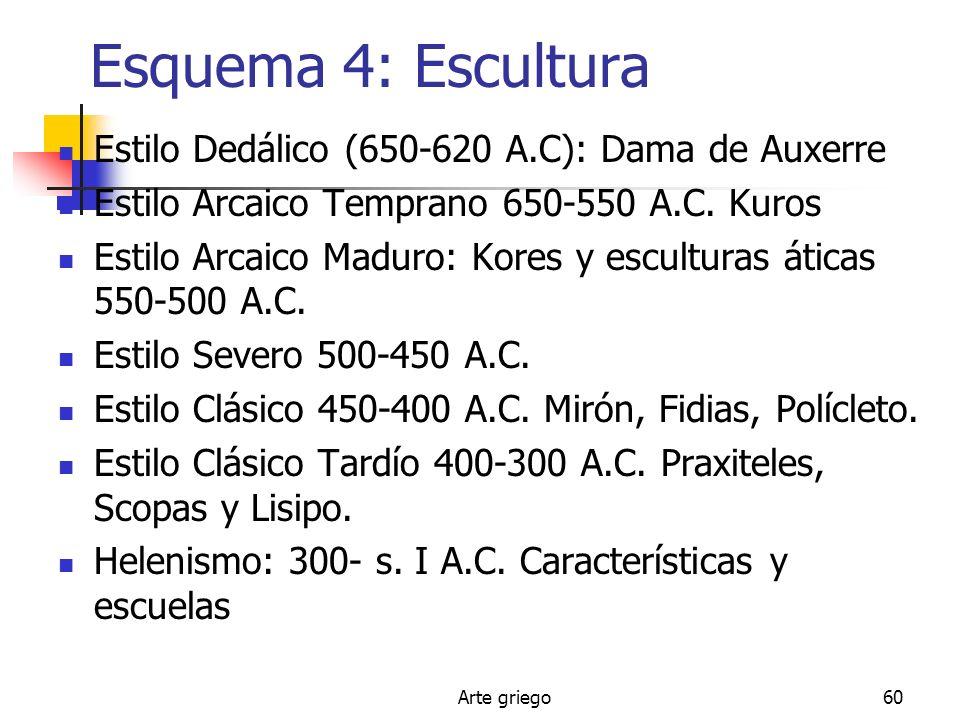 Arte griego60 Esquema 4: Escultura Estilo Dedálico (650-620 A.C): Dama de Auxerre Estilo Arcaico Temprano 650-550 A.C. Kuros Estilo Arcaico Maduro: Ko