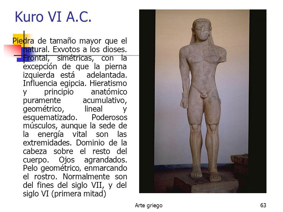 Arte griego63 Kuro VI A.C. Piedra de tamaño mayor que el natural. Exvotos a los dioses. Frontal, simétricas, con la excepción de que la pierna izquier