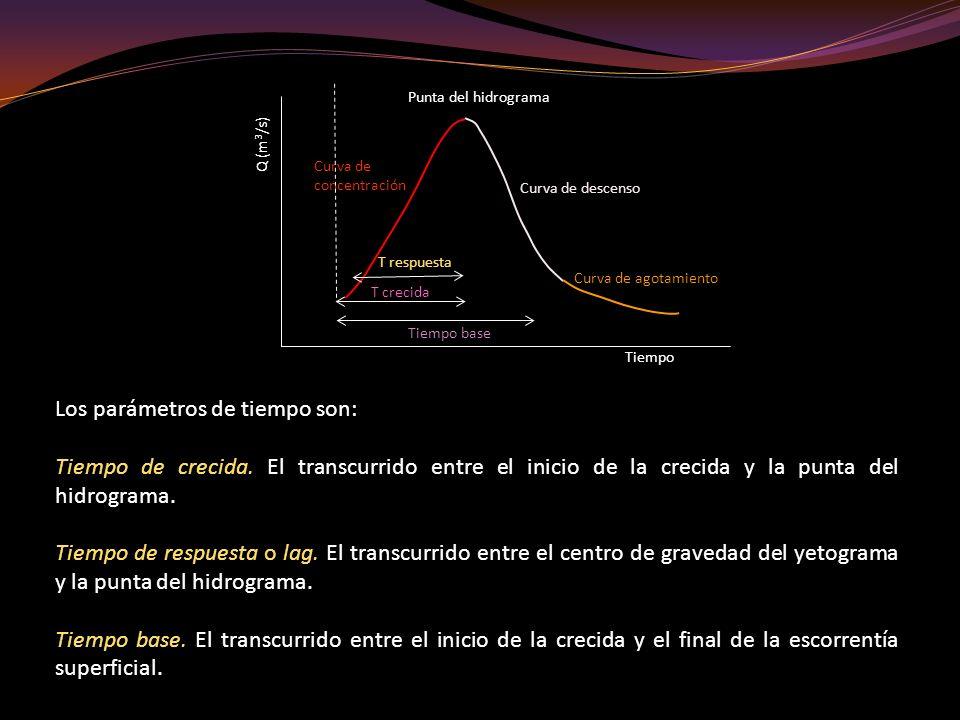Los parámetros de tiempo son: Tiempo de crecida. El transcurrido entre el inicio de la crecida y la punta del hidrograma. Tiempo de respuesta o lag. E