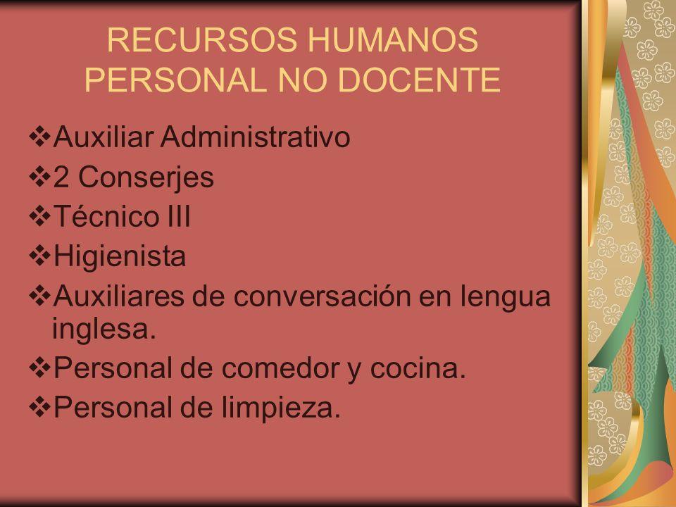 RECURSOS HUMANOS PERSONAL NO DOCENTE Auxiliar Administrativo 2 Conserjes Técnico III Higienista Auxiliares de conversación en lengua inglesa. Personal
