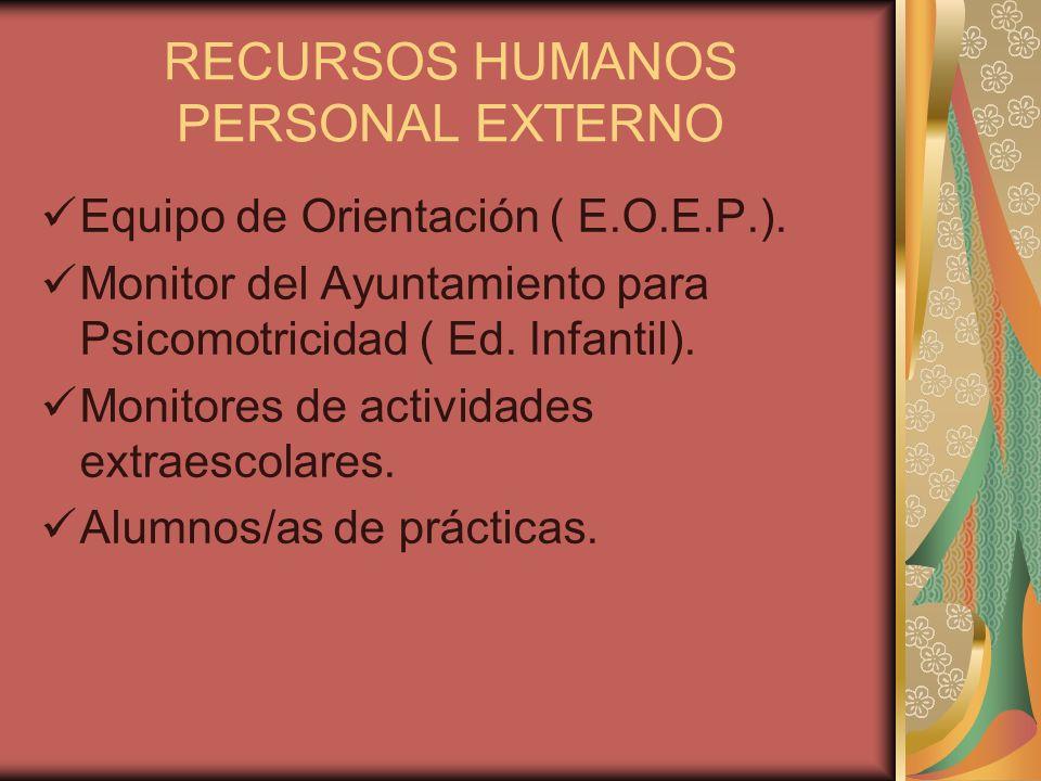 RECURSOS HUMANOS PERSONAL EXTERNO Equipo de Orientación ( E.O.E.P.). Monitor del Ayuntamiento para Psicomotricidad ( Ed. Infantil). Monitores de activ
