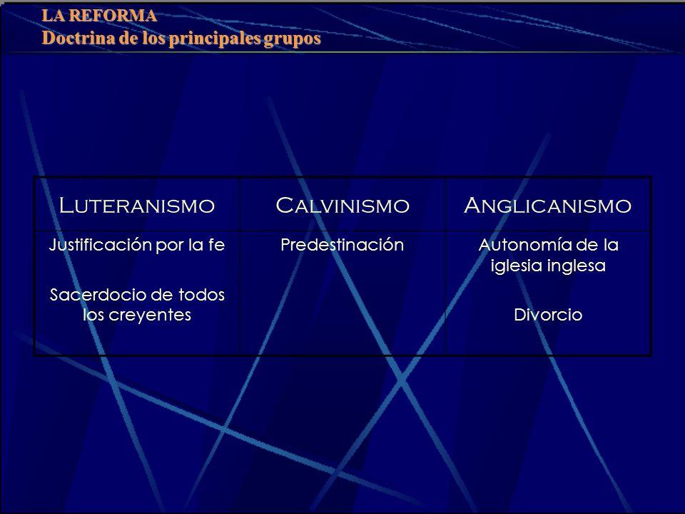 LA REFORMA Doctrina de los principales grupos LuteranismoCalvinismoAnglicanismo Justificación por la fe Sacerdocio de todos los creyentes Predestinaci