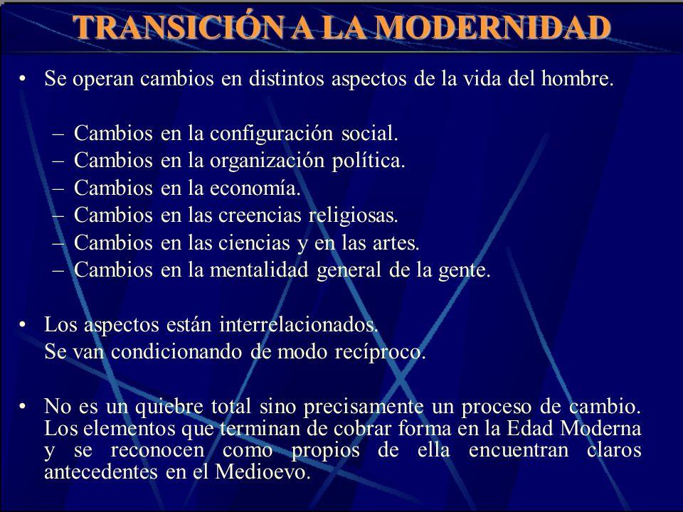 TRANSICIÓN A LA MODERNIDAD Se operan cambios en distintos aspectos de la vida del hombre. –Cambios en la configuración social. –Cambios en la organiza