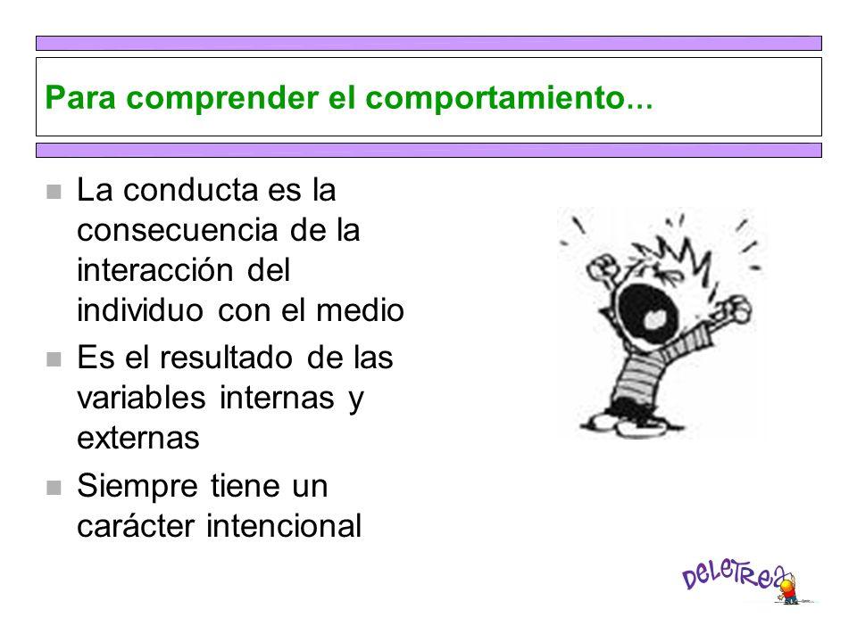 Para comprender el comportamiento … n La conducta es la consecuencia de la interacción del individuo con el medio n Es el resultado de las variables i