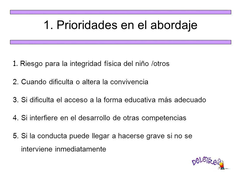 1. Prioridades en el abordaje 1. Riesgo para la integridad física del niño /otros 2. Cuando dificulta o altera la convivencia 3. Si dificulta el acces