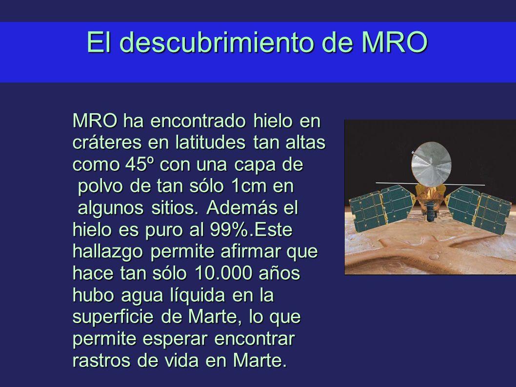 El descubrimiento de MRO MRO ha encontrado hielo en cráteres en latitudes tan altas como 45º con una capa de polvo de tan sólo 1cm en polvo de tan sólo 1cm en algunos sitios.