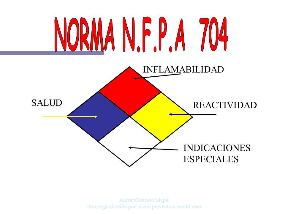 Autor: Gustavo Mejia Descarga ofrecida por: www.prevention-world.com REACTIVIDAD INFLAMABILIDAD SALUD INDICACIONES ESPECIALES