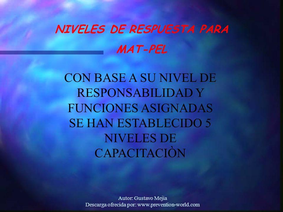 Autor: Gustavo Mejia Descarga ofrecida por: www.prevention-world.com NIVELES DE RESPUESTA PARA MAT-PEL CON BASE A SU NIVEL DE RESPONSABILIDAD Y FUNCIO