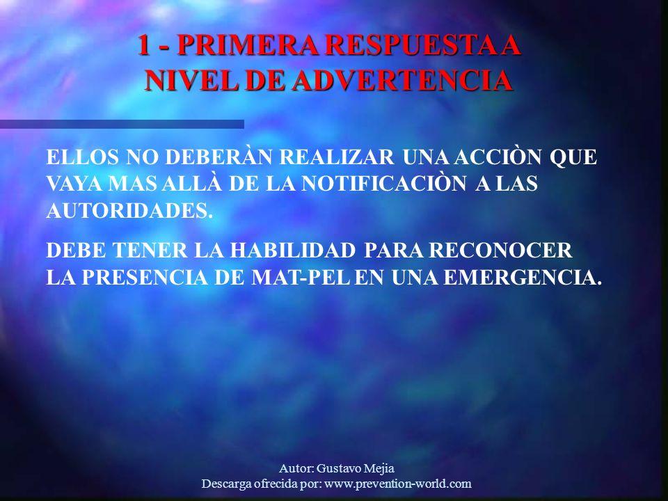 Autor: Gustavo Mejia Descarga ofrecida por: www.prevention-world.com 1 - PRIMERA RESPUESTA A NIVEL DE ADVERTENCIA ELLOS NO DEBERÀN REALIZAR UNA ACCIÒN