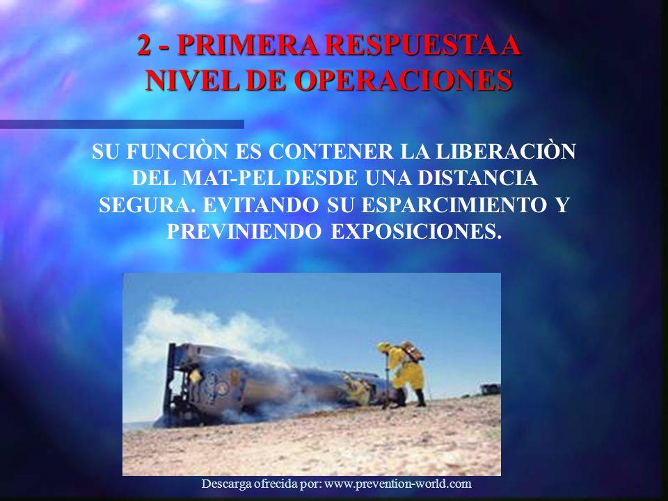 Autor: Gustavo Mejia Descarga ofrecida por: www.prevention-world.com 2 - PRIMERA RESPUESTA A NIVEL DE OPERACIONES SU FUNCIÒN ES CONTENER LA LIBERACIÒN