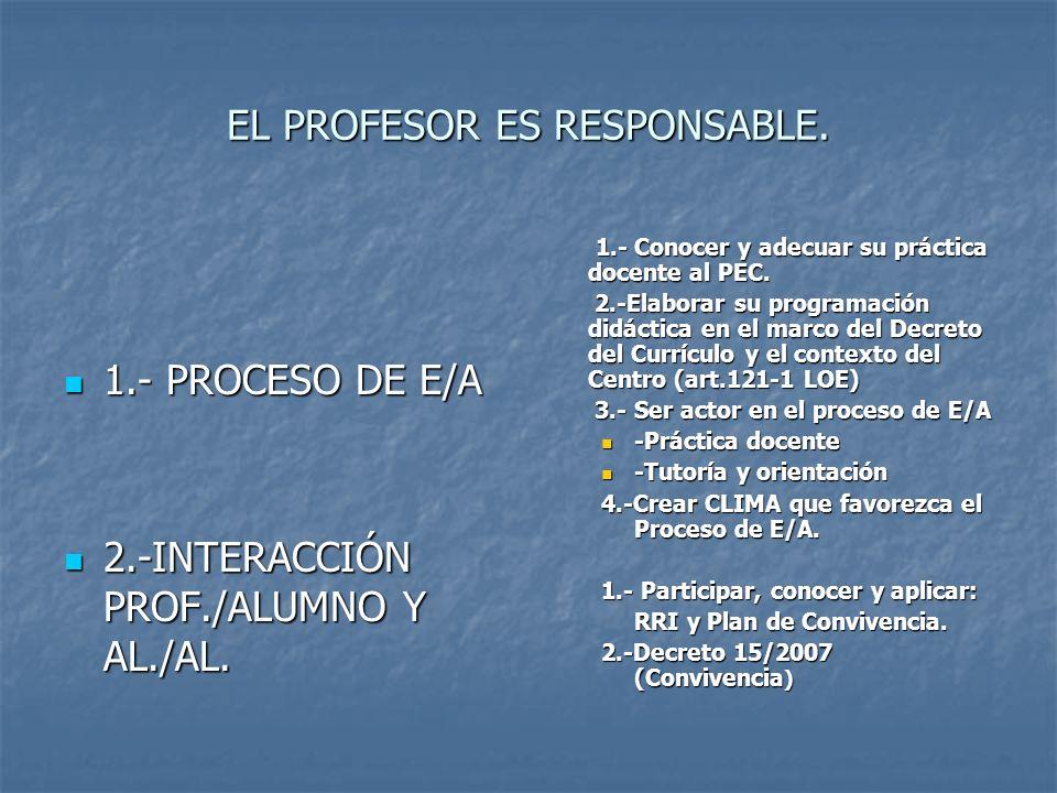 EL PROFESOR ES RESPONSABLE. 1.- PROCESO DE E/A 1.- PROCESO DE E/A 2.-INTERACCIÓN PROF./ALUMNO Y AL./AL. 2.-INTERACCIÓN PROF./ALUMNO Y AL./AL. 1.- Cono