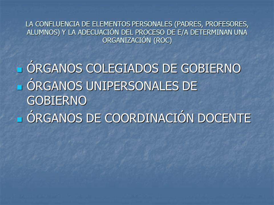 LA CONFLUENCIA DE ELEMENTOS PERSONALES (PADRES, PROFESORES, ALUMNOS) Y LA ADECUACIÓN DEL PROCESO DE E/A DETERMINAN UNA ORGANIZACIÓN (ROC) ÓRGANOS COLE