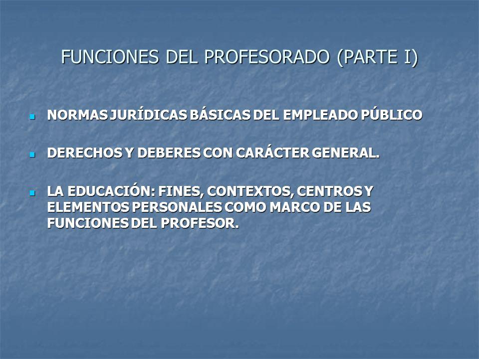 FUNCIONES DEL PROFESORADO (PARTE I) NORMAS JURÍDICAS BÁSICAS DEL EMPLEADO PÚBLICO NORMAS JURÍDICAS BÁSICAS DEL EMPLEADO PÚBLICO DERECHOS Y DEBERES CON