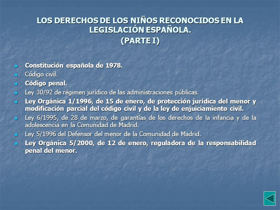 LOS DERECHOS DE LOS NIÑOS RECONOCIDOS EN LA LEGISLACIÓN ESPAÑOLA. (PARTE I) Constitución española de 1978. Constitución española de 1978. Código civil