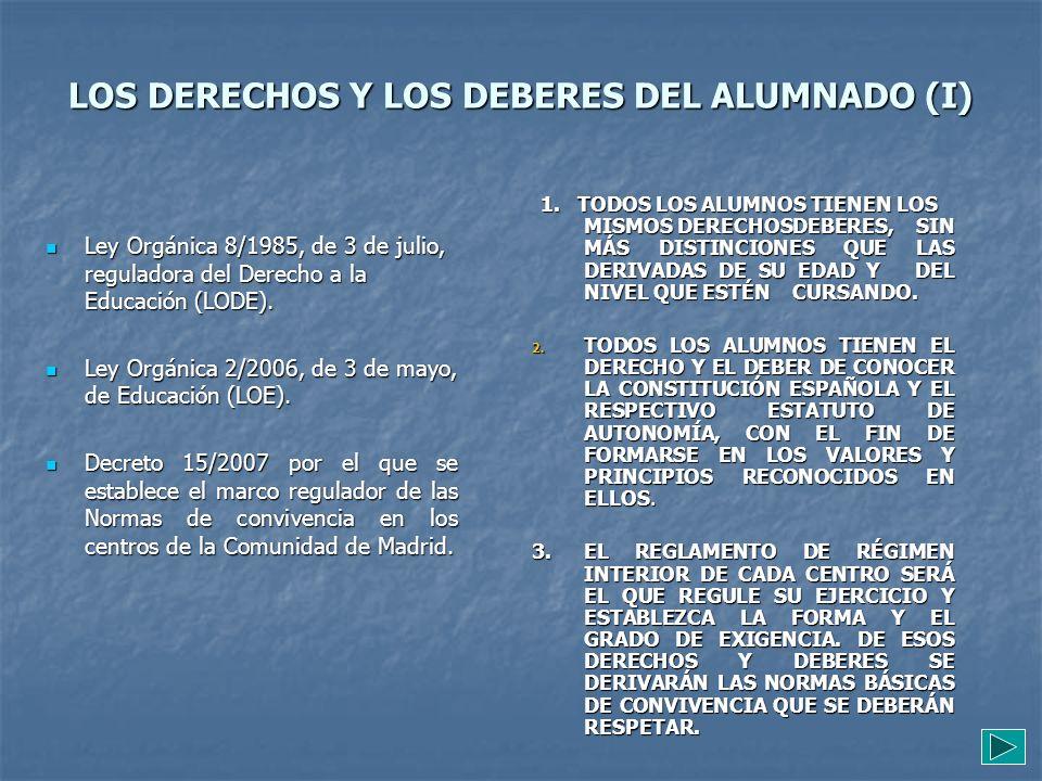 LOS DERECHOS Y LOS DEBERES DEL ALUMNADO (I) Ley Orgánica 8/1985, de 3 de julio, reguladora del Derecho a la Educación (LODE). Ley Orgánica 8/1985, de