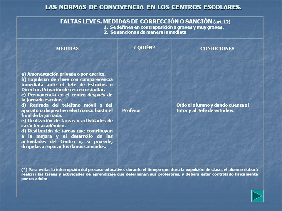LAS NORMAS DE CONVIVENCIA EN LOS CENTROS ESCOLARES. FALTAS LEVES. MEDIDAS DE CORRECCIÓN O SANCIÓN (art.12) 1.-Se definen en contraposición a graves y