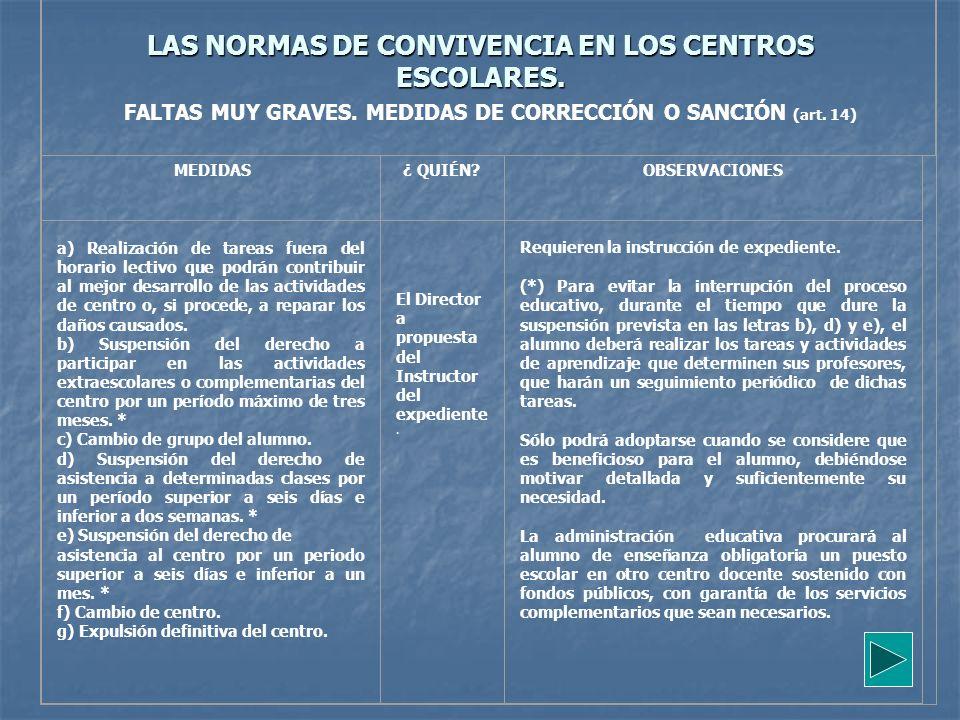 LAS NORMAS DE CONVIVENCIA EN LOS CENTROS ESCOLARES. FALTAS MUY GRAVES. MEDIDAS DE CORRECCIÓN O SANCIÓN (art. 14) MEDIDAS¿ QUIÉN?OBSERVACIONES a) Reali
