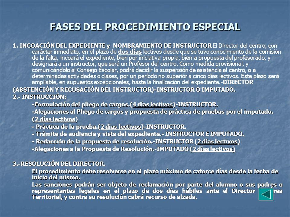 FASES DEL PROCEDIMIENTO ESPECIAL 1. INCOACIÓN DEL EXPEDIENTE y NOMBRAMIENTO DE INSTRUCTOR 1. INCOACIÓN DEL EXPEDIENTE y NOMBRAMIENTO DE INSTRUCTOR El
