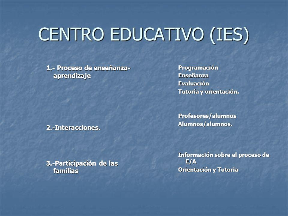 CENTRO EDUCATIVO (IES) 1.- Proceso de enseñanza- aprendizaje 2.-Interacciones. 3.-Participación de las familias Programación Enseñanza Evaluación Tuto