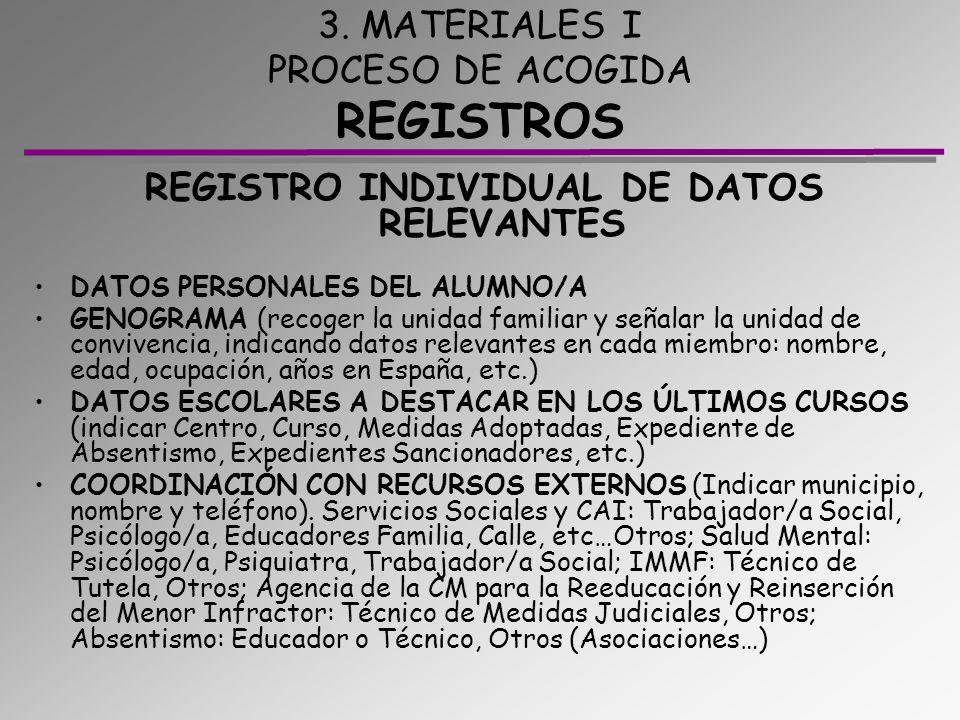 3. MATERIALES I PROCESO DE ACOGIDA REGISTROS REGISTRO INDIVIDUAL DE DATOS RELEVANTES DATOS PERSONALES DEL ALUMNO/A GENOGRAMA (recoger la unidad famili