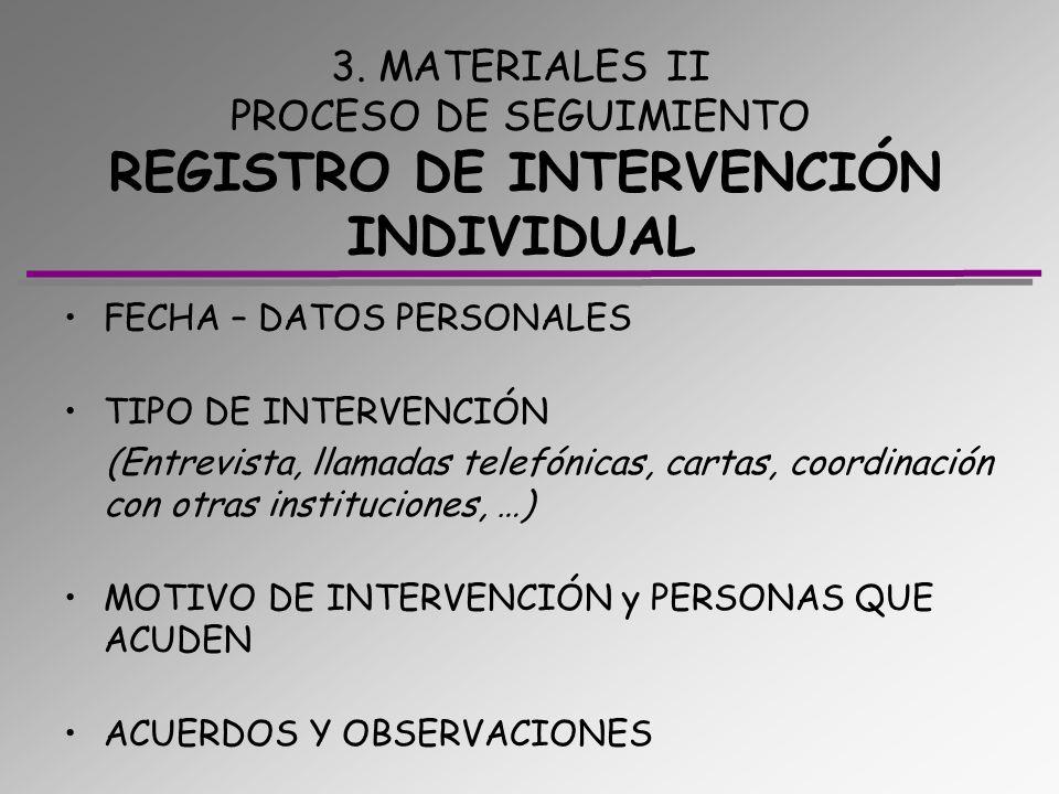 3. MATERIALES II PROCESO DE SEGUIMIENTO REGISTRO DE INTERVENCIÓN INDIVIDUAL FECHA – DATOS PERSONALES TIPO DE INTERVENCIÓN (Entrevista, llamadas telefó