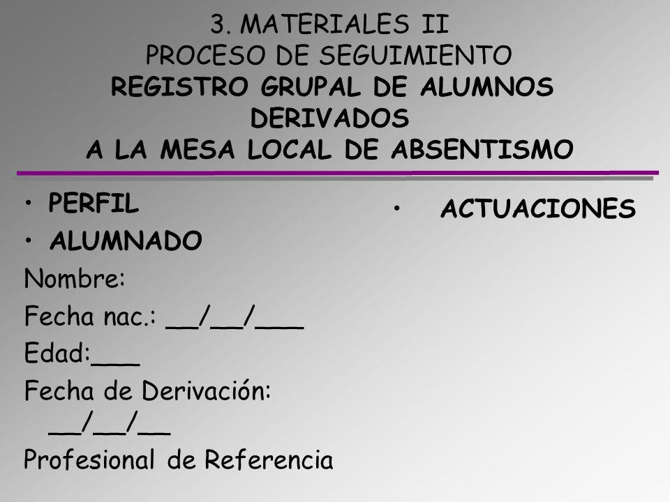 3. MATERIALES II PROCESO DE SEGUIMIENTO REGISTRO GRUPAL DE ALUMNOS DERIVADOS A LA MESA LOCAL DE ABSENTISMO PERFIL ALUMNADO Nombre: Fecha nac.: __/__/_