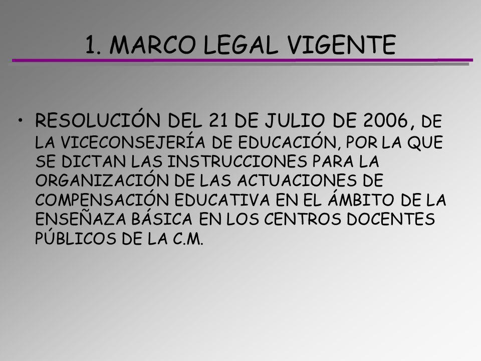 1. MARCO LEGAL VIGENTE RESOLUCIÓN DEL 21 DE JULIO DE 2006, DE LA VICECONSEJERÍA DE EDUCACIÓN, POR LA QUE SE DICTAN LAS INSTRUCCIONES PARA LA ORGANIZAC