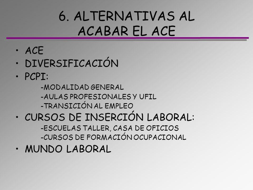 6. ALTERNATIVAS AL ACABAR EL ACE ACE DIVERSIFICACIÓN PCPI: -MODALIDAD GENERAL -AULAS PROFESIONALES Y UFIL -TRANSICIÓN AL EMPLEO CURSOS DE INSERCIÓN LA