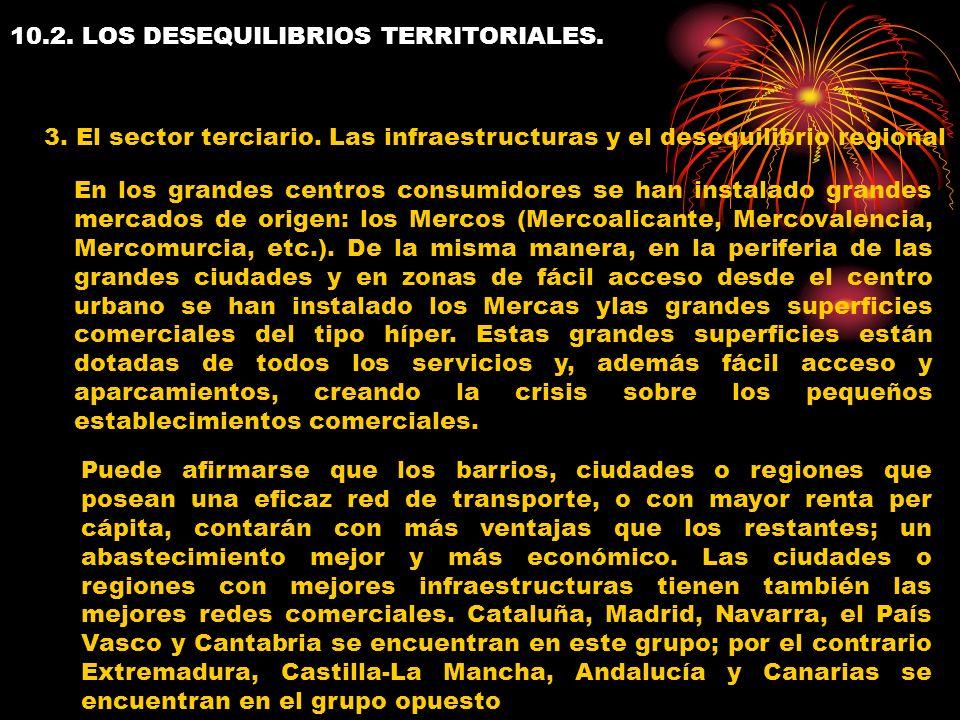 10.2. LOS DESEQUILIBRIOS TERRITORIALES. 3. El sector terciario. Las infraestructuras y el desequilibrio regional En los grandes centros consumidores s